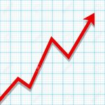 IPRA comments on oil passing $80/barrel mark....